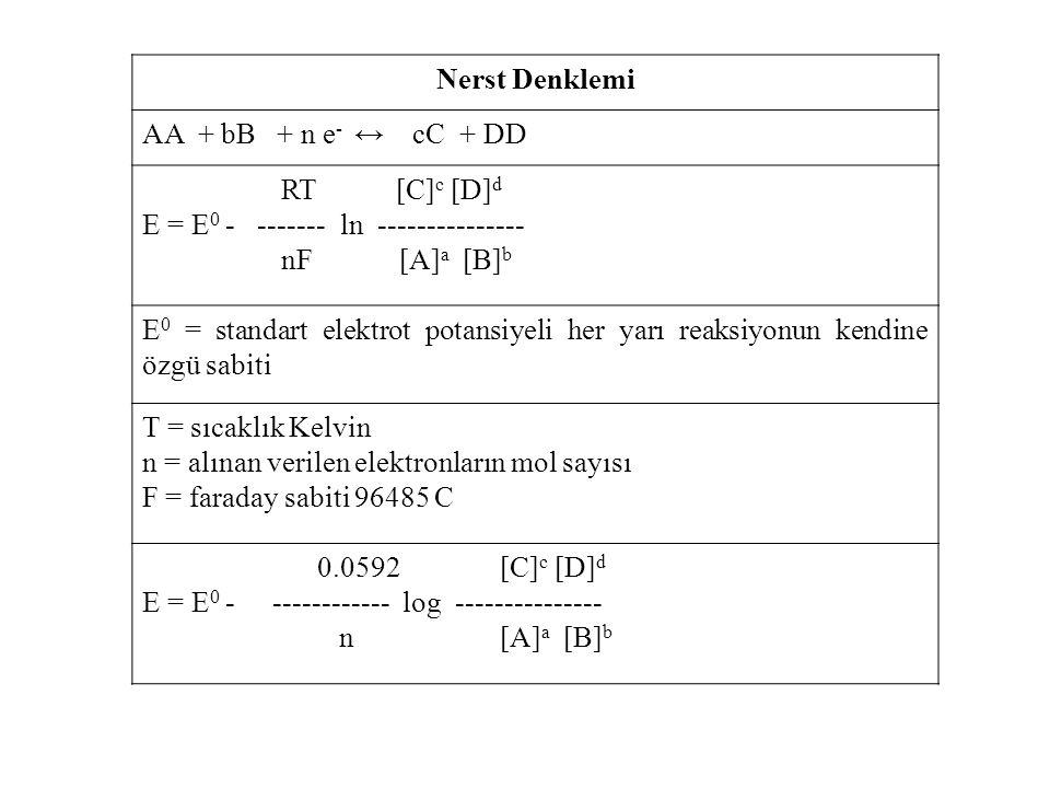 Nerst Denklemi AA + bB + n e- ↔ cC + DD. RT [C]c [D]d. E = E0 - ------- ln ---------------